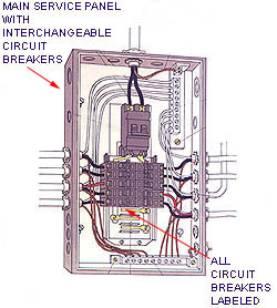 voltage amperage rh upfro com Circuit Breaker Box Residential Breaker Box Wiring